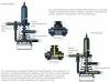 Гейзер Filtmaster-1/ADF-2 без подставки