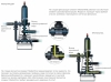 Гейзер Filtmaster-3/ADF-3 Double